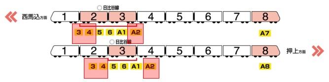 電車の2,3号車をご利用いただくと、スムースにA2, 3, 4出口に出られます。