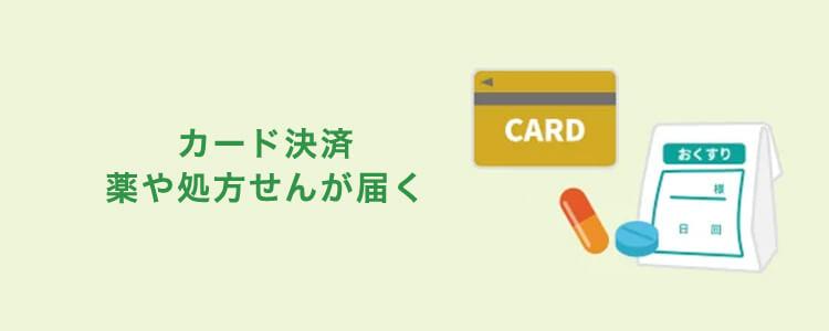 カード決済、薬や処方箋が届く